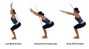 Movement screening assessment golf